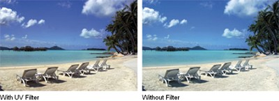 34mm Multicoated UV Protective Filter (you must have this basic clear filter!)