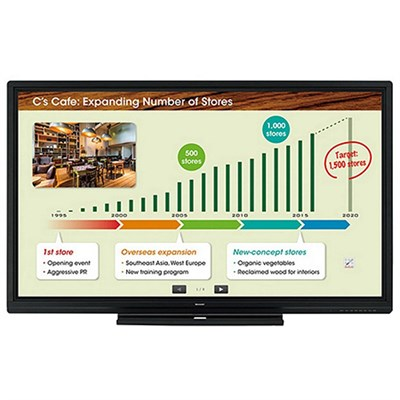 80in Class Interactive Display System - PN-C805B
