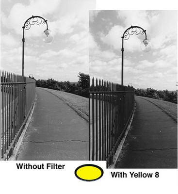 49mm 8 Yellow 2 Filter