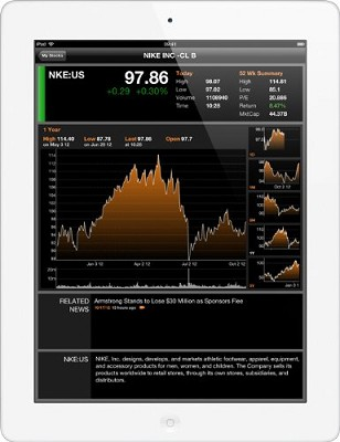 Retina Display MD519LL/A (16GB, Wi-Fi + AT&T, White) 4th Generation