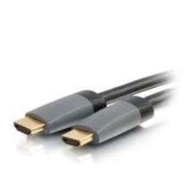 3-Meter Select High Speed HDMI Cable with Ethernet - 42523