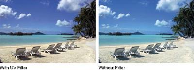 84mm UV Filter