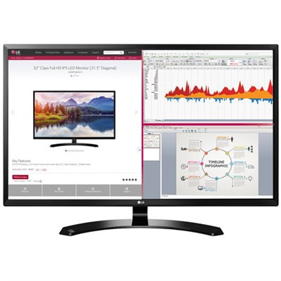 32` Full HD IPS LED Monitor 1920 x 1080 16:9 32MA68HYP