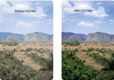 67mm UV SHPMC Protective Filter - 706711