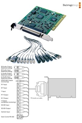 DeckLink Extreme switchable video and analog XLR audio